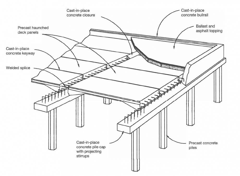 Haunched Decks : Haunched Decks : Concrete Tech